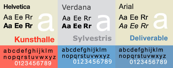 Helvetica, Verdana and Arial, Strong, Bold and Easy to Read Fonts